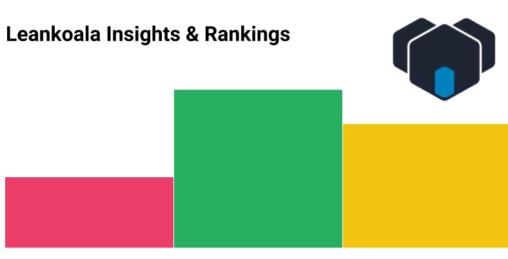 Page Speed Score Top 30 Webseiten